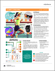 Preview - IoT Use Case: Wearables